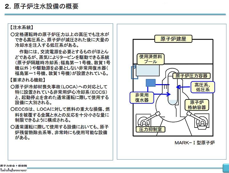 原子炉の冷却系 Clickで拡大