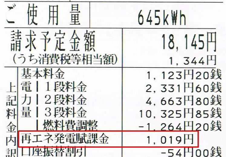 633kwhを超えると再エネ賦課金は1000円を超える!